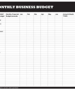 editable 37 handy business budget templates excel google sheets ᐅ overhead budget template doc