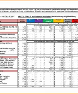 family budget balance sheet template sample spreadsheet free balance sheet budget template doc