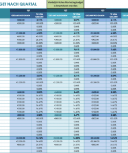 free 12 kostenlose vorlagen für ihr marketingbudget  smartsheet content marketing budget template excel