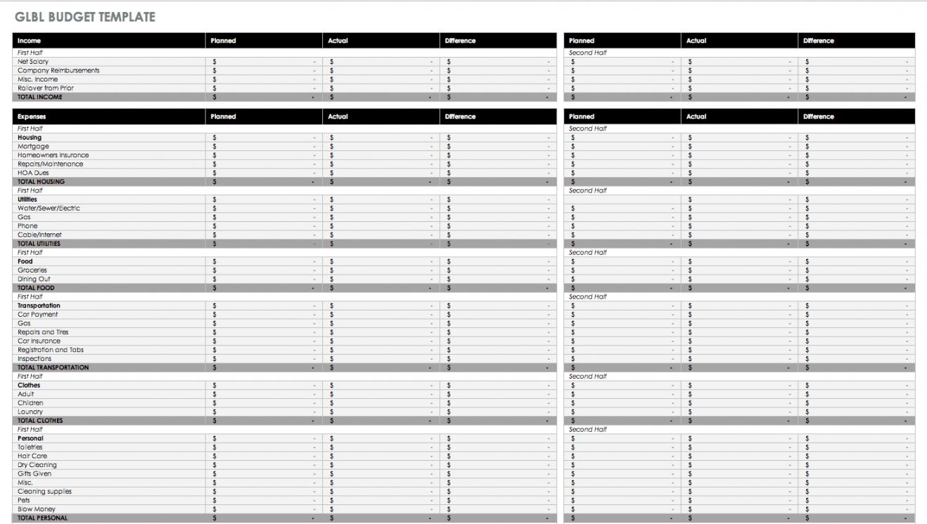 free budget templates in excel  smartsheet personal budget worksheet template