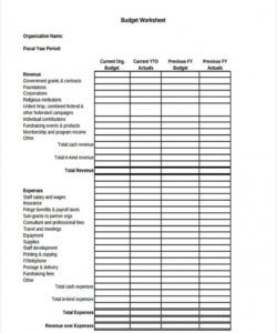 free free 7 sample yearly budget forms in ms word  pdf budget template for non profit organisation example