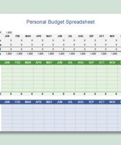 free free personal budget spreadsheet template monthly excel personal budget worksheet template pdf