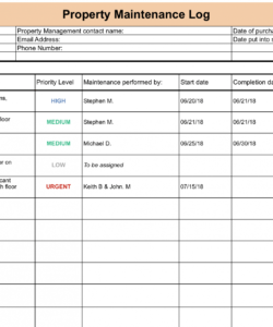 free maintenance log setup checklist  process street building maintenance budget template excel