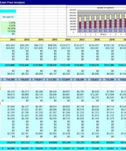 free real estate investment eadsheet free analysis commercial commercial real estate budget template excel
