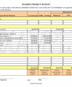 free spreadsheet sample project budget xcel xample of cost municipal budget template sample
