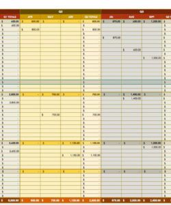 printable 12 free marketing budget templates  smartsheet sales marketing budget template