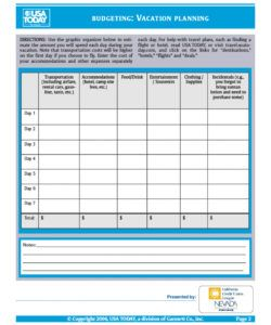printable 36 travel budget templates & vacation budget planners vacation budget planner template sample