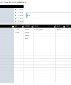 printable free monthly budget templates  smartsheet cost of living budget template