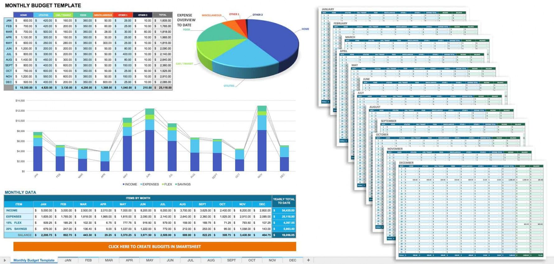 printable free monthly budget templates  smartsheet cost of living budget template pdf