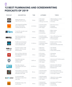 printable the 12 best filmmaking and screenwriting podcasts of 2020 podcast production budget template doc
