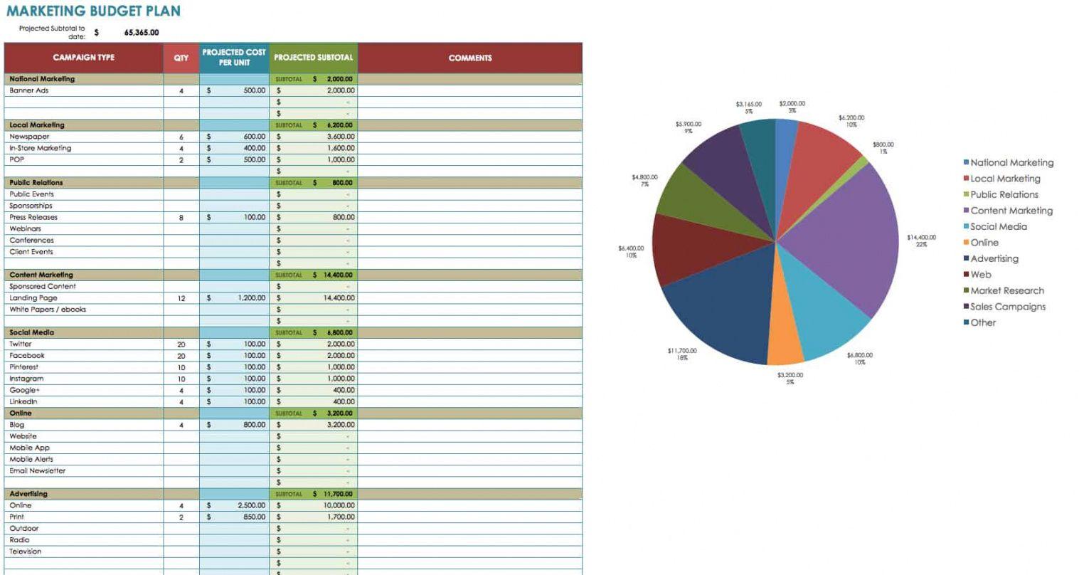 sample 12 free marketing budget templates  smartsheet marketing expense budget template pdf