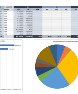 sample 12 kostenlose vorlagen für ihr marketingbudget  smartsheet media plan budget template excel