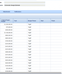 sample capturing the right data needed to manage aec projects part project cost estimate and budget template excel