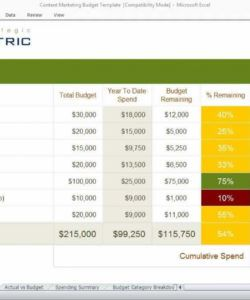 sample content marketing budget template content marketing budget template example