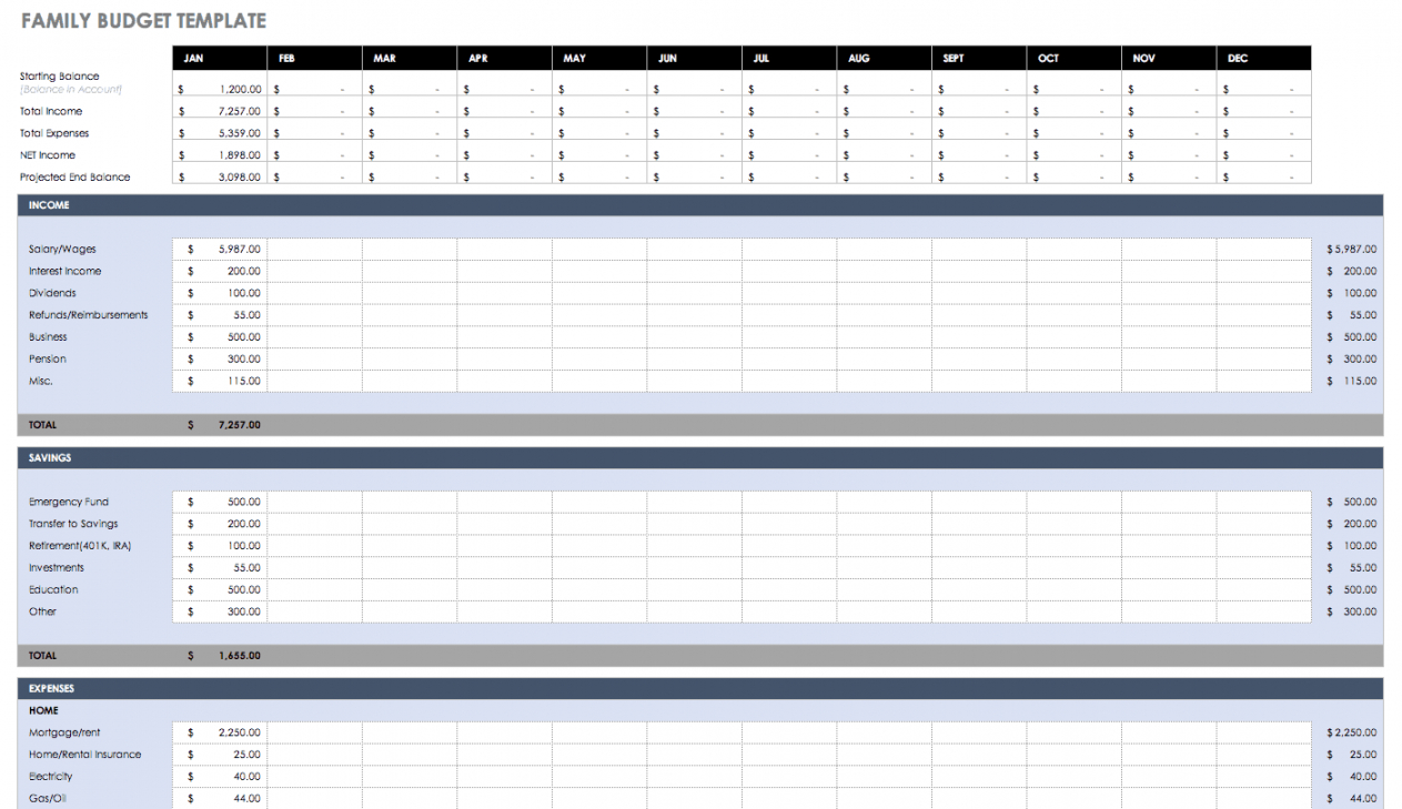 sample free budget templates in excel  smartsheet expenditure budget template word