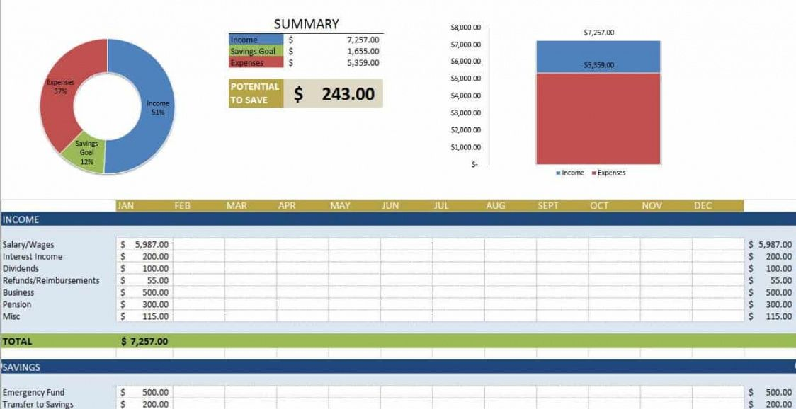 sample free budget templates in excel  smartsheet monthly expenses tracking budget template pdf