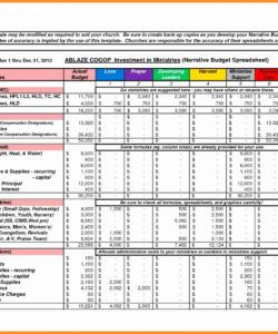 sample real estate investment analysis spreadsheet excel mmercial commercial real estate budget template example