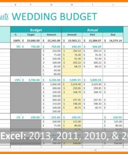 sample wedding budget t template excel free checklist uk south marriage budget template excel