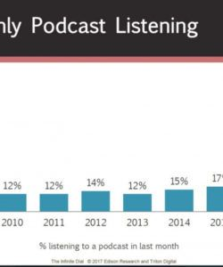 the seven most common podcast formats with examples  by podcast production budget template pdf