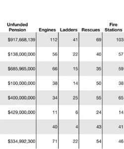 watchdog ri  fire station data part 1  how do we compare? volunteer fire department budget template word