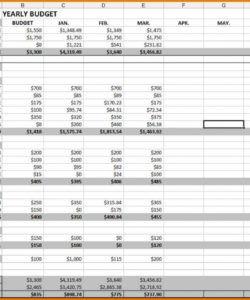 zero based budget template  template creator zero based budget template for business pdf