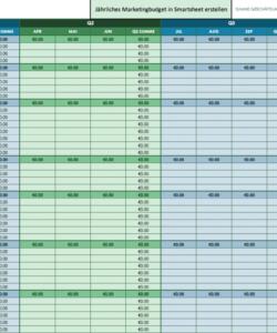 12 kostenlose vorlagen für ihr marketingbudget  smartsheet marketing campaign budget template