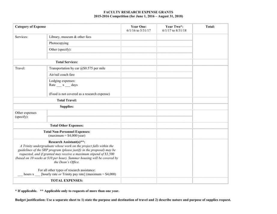 editable budget form museum budget template pdf