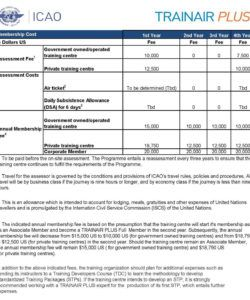 editable budget mission trip budget template example