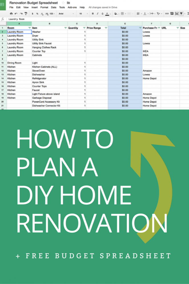 editable how to plan a diy home renovation  budget spreadsheet home renovation budget spreadsheet template pdf