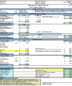 editable property analysis worksheet short form  ultimate online real estate investment analysis template doc