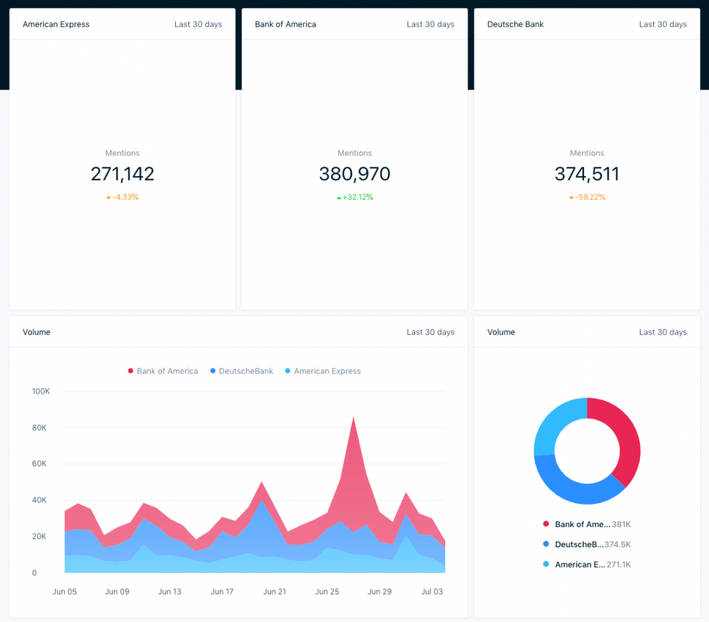 editable social media competitive analysis in just 5 minutes social media competitive analysis template excel
