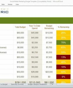 editable social media marketing budget template social media advertising budget template sample