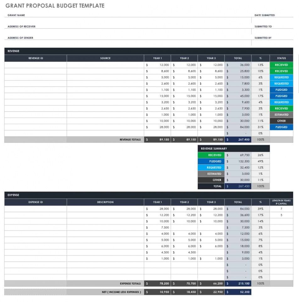 free grant proposal templates  smartsheet grant project budget template sample