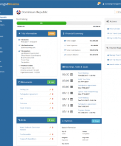 managedmissions  shortterm mission trip software mission trip budget template sample