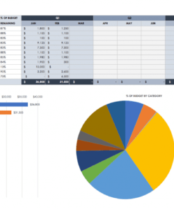 printable 12 free marketing budget templates  smartsheet social media advertising budget template