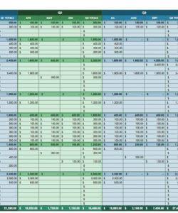 printable 12 free marketing budget templates  smartsheet social media advertising budget template example