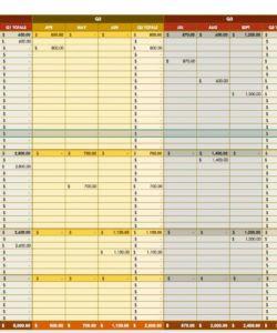 printable 12 free marketing budget templates  smartsheet social media advertising budget template word