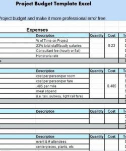 printable fundraising spreadsheet event budget example excel worksheet fundraiser event budget template example