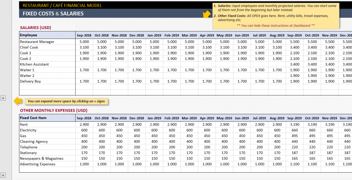 printable restaurant financial plan template cafe budget template excel
