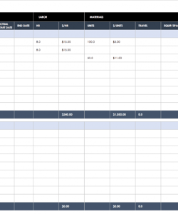 sample all the best business budget templates  smartsheet business unit budget template example