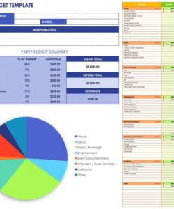 sample free event budget templates smartsheet fundraiser event budget template