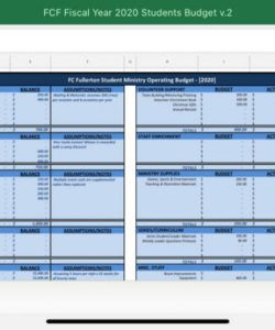 sample youth ministry budget templates youth ministry budget template word