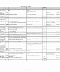 college application checklist spreadsheet or template llege college application checklist template