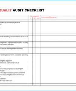 editable template process audit checklist template layered process internal controls checklist template samples