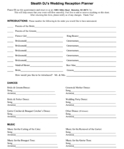 editable wedding planning forms or worksheets  printable worksheets wedding dj checklist template