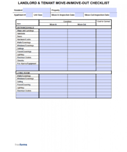 free movein  moveout checklist for landlord & tenant move in checklist template excel