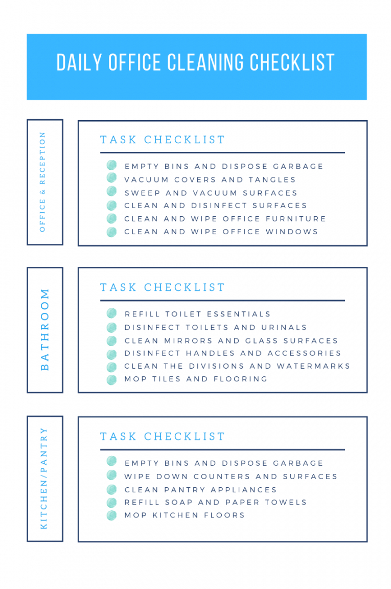free office cleaning checklist daily weekly and monthly tasks commercial cleaning checklist template samples