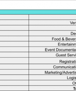 how to create your event budget  endless events budget for event planning template pdf