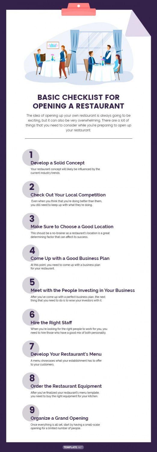 printable 10 checklist for starting up a restaurant  pdf doc excel restaurant side work checklist template