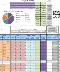 printable bathroom renovation budget worksheet remodel checklist cost bathroom renovation budget template pdf